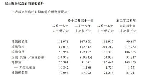 纳泉能源通过港交所聆讯 在中国变桨控制系统市场排名第三