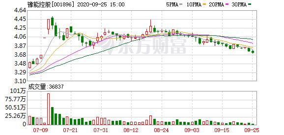 豫能控股筹划发行股份购买资产事项 28日起停牌