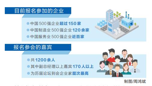 2020中国500强企业高峰论坛准备就绪 500强掌门河南话新机图片