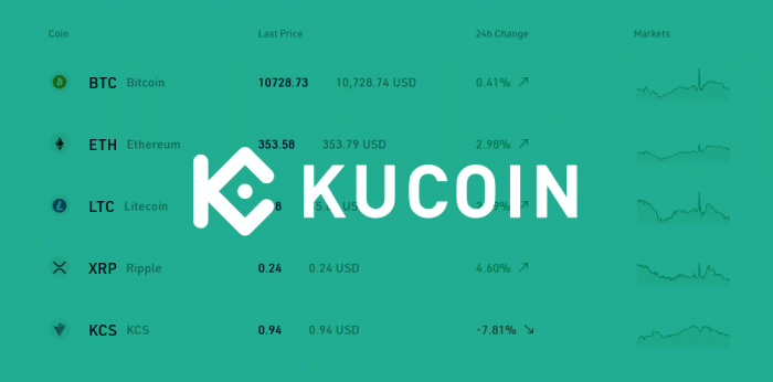 KuCoin虚拟货币交易网站遭攻击:至少致1.5亿美元损失