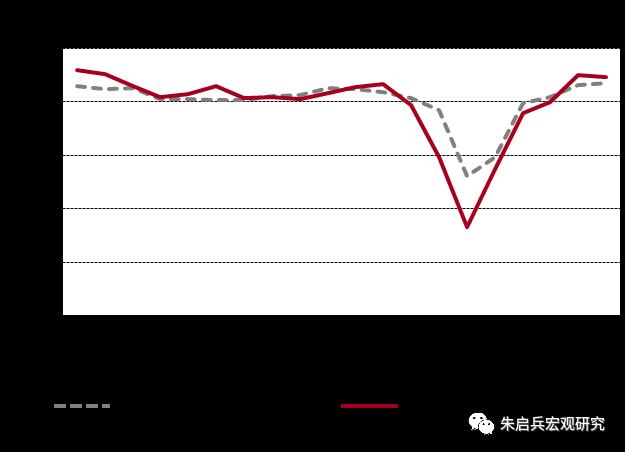 【中银宏观:海外周报(2020.9.27)】欧美新一波疫情将加速制造业与服务业的分化