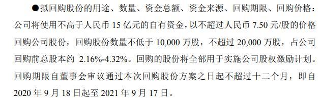 雅戈尔将花不超15亿元回购公司股份 用于股权激励计划