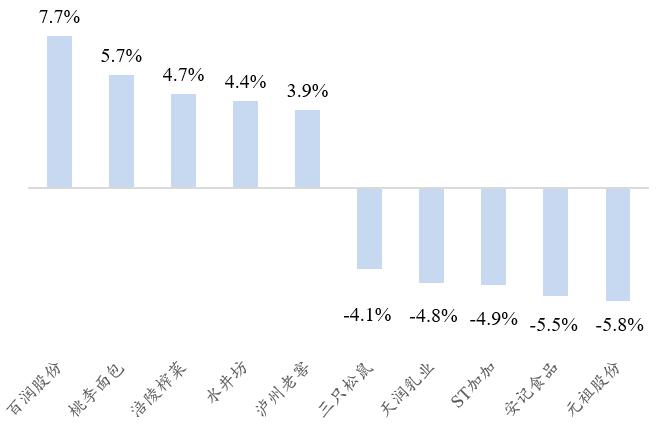 【开源食饮每日资讯0928】汤臣倍健发布2020Q3业绩预告,预计归母净利同比增长20%-40%