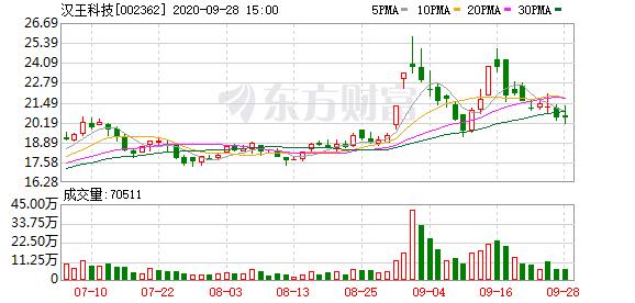 【调研快报】汉王科技接待民生证券等3家机构调研