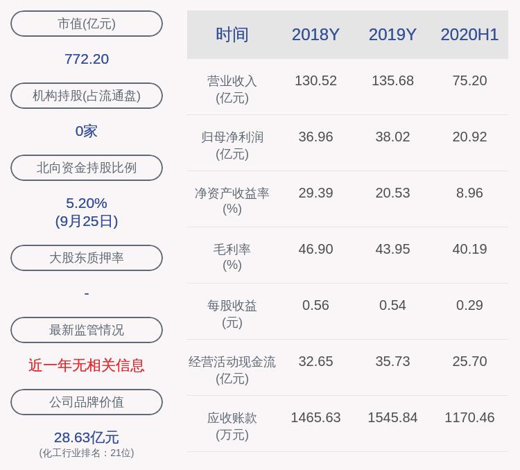 宝丰能源:聘任计永峰、李志斌为公司副总裁
