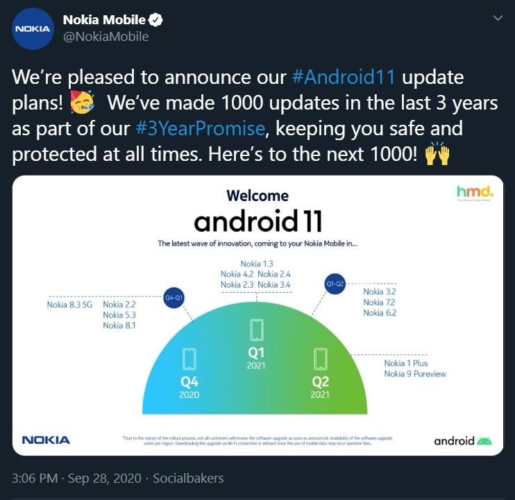 HMD发布Android 11更新路线图相关的推文 然后又删除了它