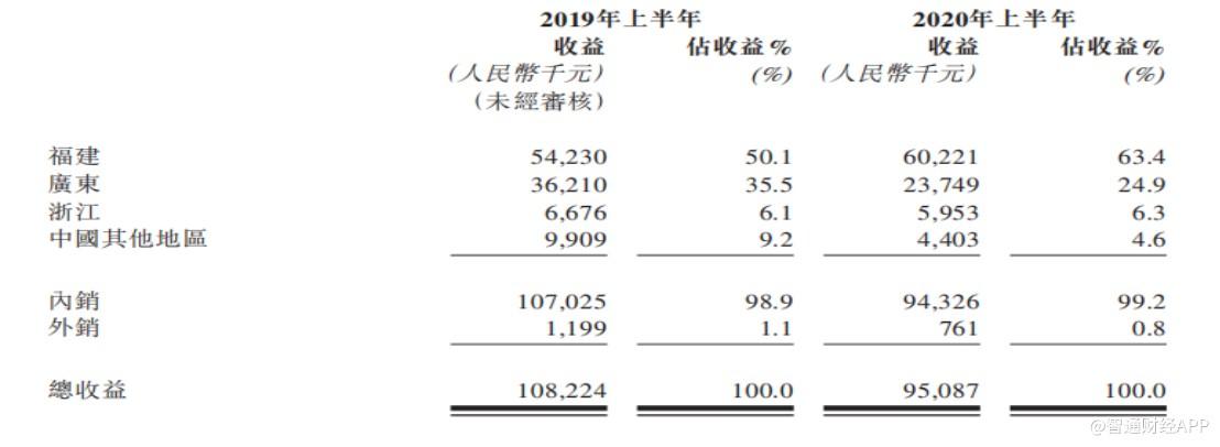 """新股前瞻丨德运控股:欲成""""花边王""""先过产能关"""
