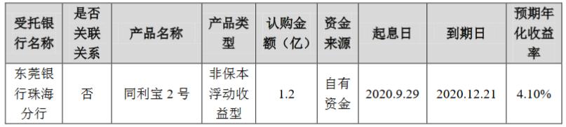 健帆生物(300529.SZ):使用1.2亿元闲置自有资金购买理财产品