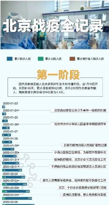 向榜样致敬!北化这个团队和教授在北京市抗击新冠肺炎疫情表彰大会上受到表彰!