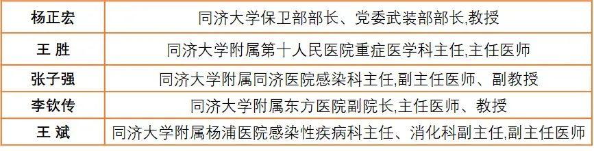 """致敬英雄!同济一批""""抗疫""""先进集体和先进个人获得上海市表彰"""