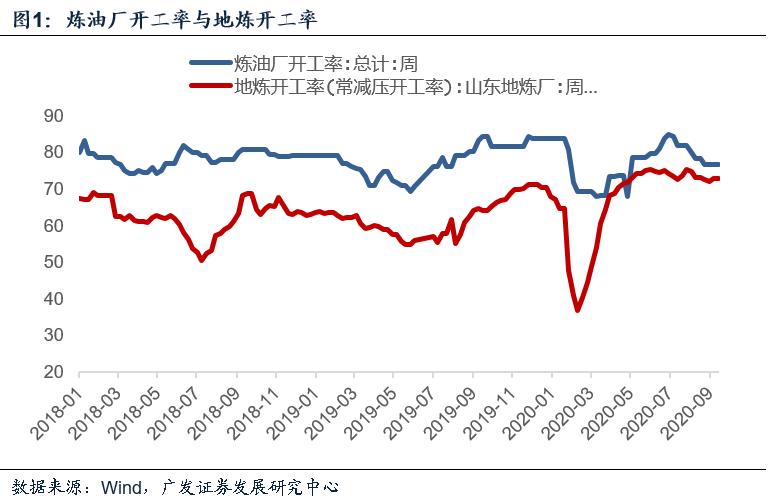 【广发宏观贺骁束】工业品价格短期调整,品种间分化