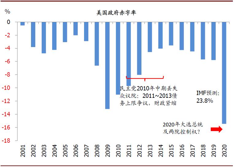 """中金:全球迎来不确定性的短期""""三叠加"""""""