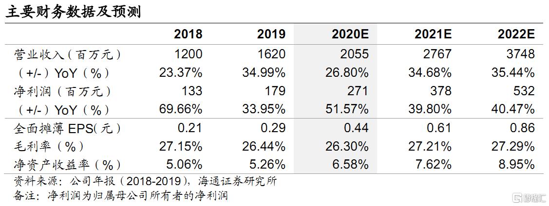 """宝龙商业(09909.HK)首次覆盖:领先商业运营商,展帆乘风破浪,给予""""优于大市""""评级"""