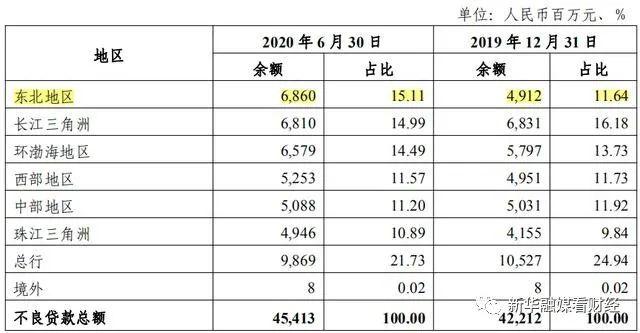 半年报聚焦|光大银行净利润下滑逾10% 理财服务中收强势增长450%