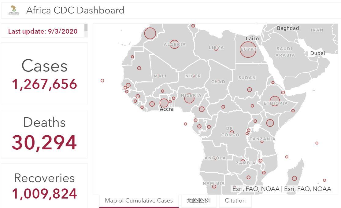 非洲大陆新冠肺炎确诊病例超126万例