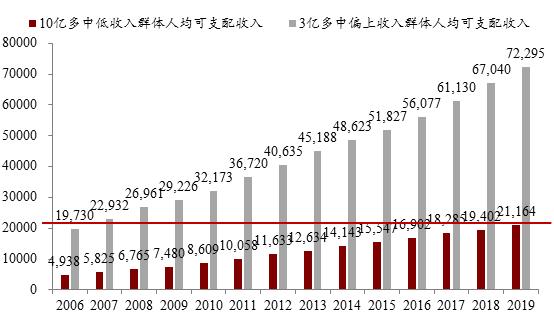 李迅雷:减少对房地产配置比重 增加对金融资产配置