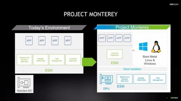 让AI无处不在 VMware与NVIDIA联合打造新一代混合云架构
