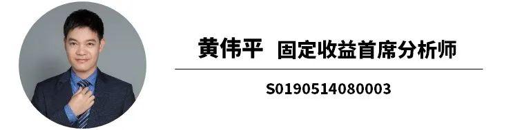【兴业证券晨会聚焦0930】策略-对于科创50 ETF建