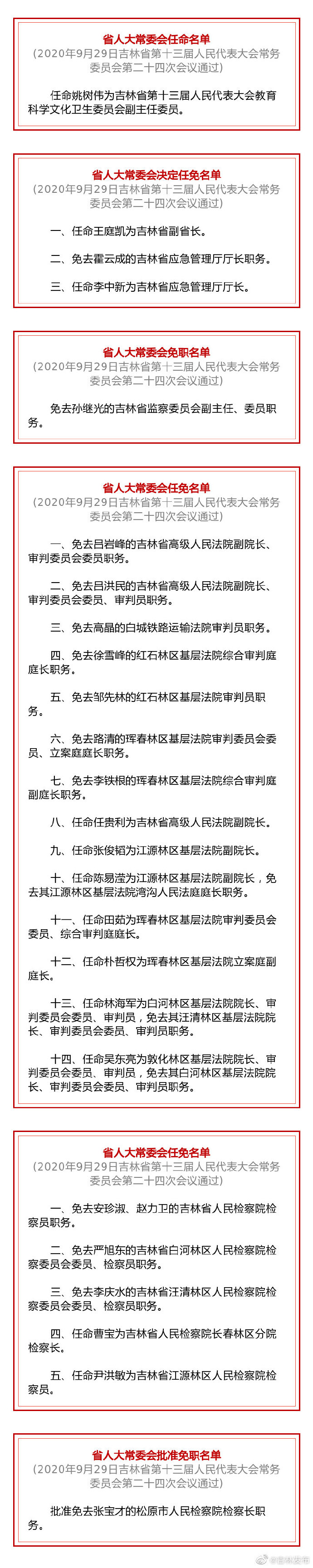 吉林省发布省人大常委会决定任免名单图片