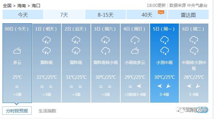 国庆中秋海南天气情况怎么样?赶紧看……