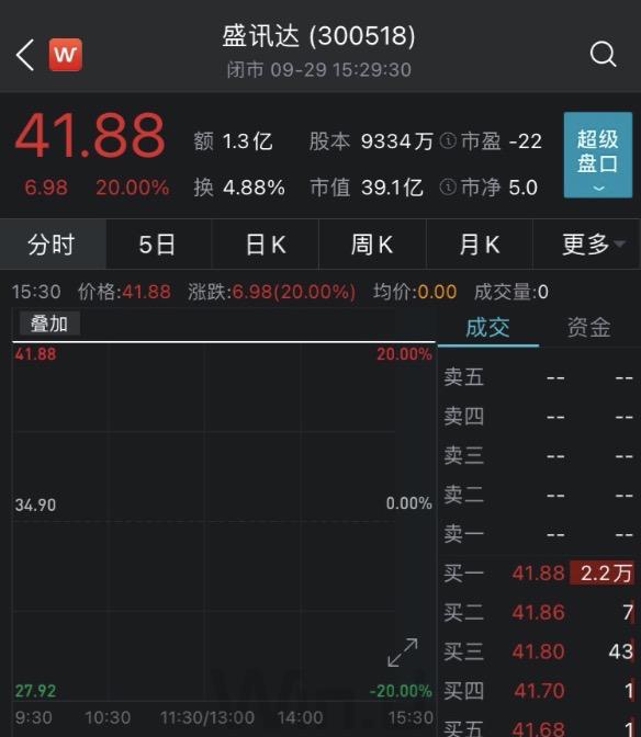 """盛迅达3.5亿引入""""快手一哥"""" 深交所问询:是不是在蹭网红概念?"""