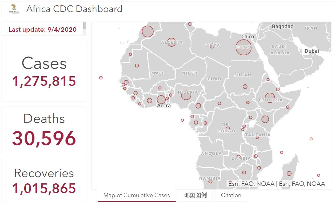 非洲大陆新增8159例新冠肺炎确诊病例 累计超127万例