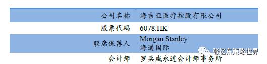【兴证海外医药】港美股新股报告合集之海吉亚医疗