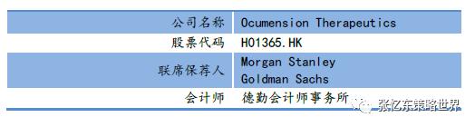 【兴证海外医药】港美股新股报告合集之欧康维视(1477.HK):中国眼科创新药物领先企业