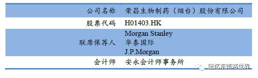 【兴证海外医药】港美股新股报告合集之荣昌生物(H01403.HK):依托三大技术平台,专注创新生物药开发