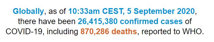 世卫组织:全球新冠肺炎确诊病例超过2641万例