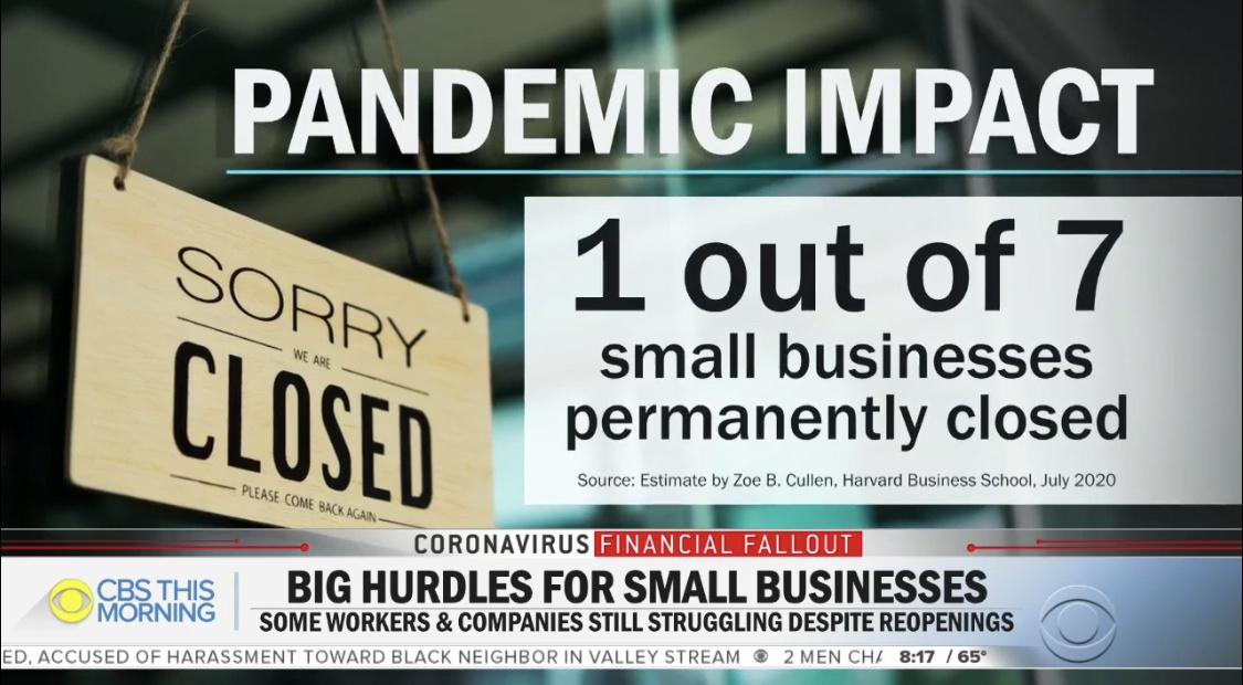 △哈佛大学商学院7月数据显示:美国七分之一小企业永久倒闭 哥伦比亚广播公司报道