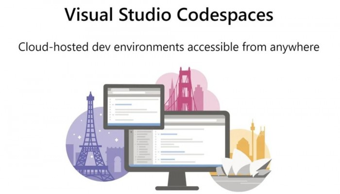 微软宣布关闭Visual Studio Online