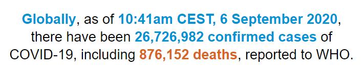 世卫组织:全球新冠肺炎确诊病例超过2672万例