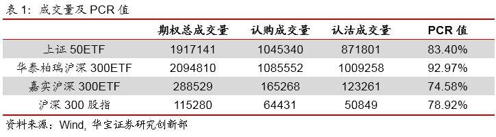 期权日报(20200907):A股震荡下行,IV宽幅震荡