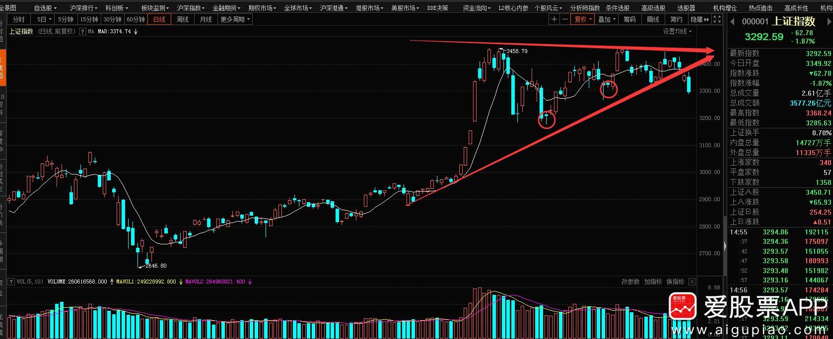 战龙:消灭低价股在路上,别错过创业板新制度带来的红利!