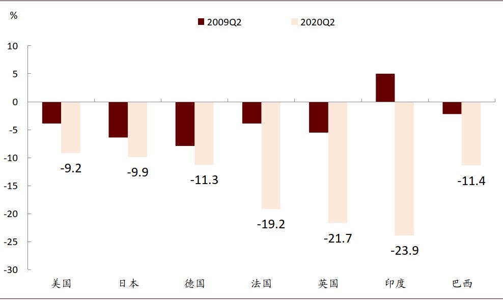 中金:出口后劲尚足 全年出口增速有望转为正增长