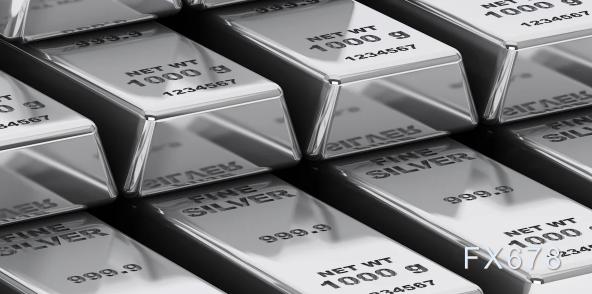 相比黄金白银具有更大优势!年内飙升50%