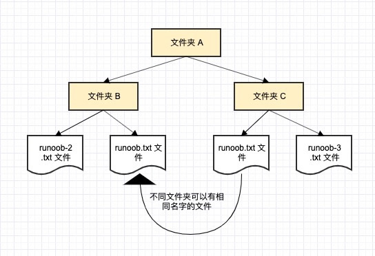 http://www.reviewcode.cn/rengongzhinen/170473.html