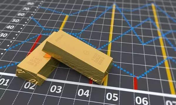 因为看好、所以要跌?黄金短期的回落是为了更好的上涨