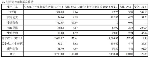 奥联电子与康华生物台前打架 盈科资本幕后操盘