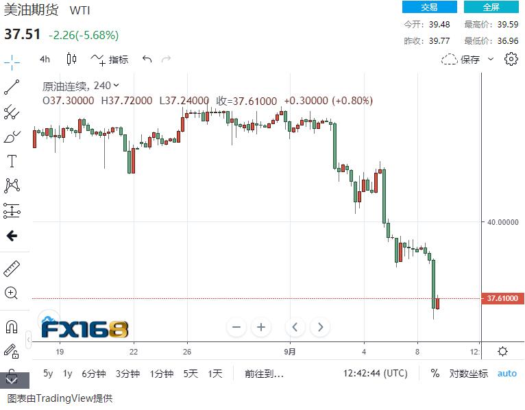 突发!全球市场大暴动:黄金最多暴跌超25美元