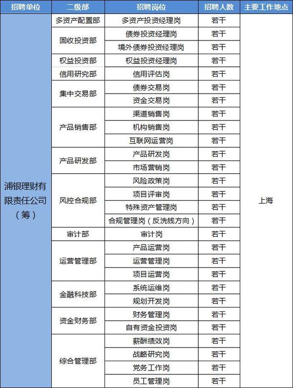 《【杏耀登陆注册】原基金公司女老总包爱丽或履新首家合资银行理财子公司汇华理财》
