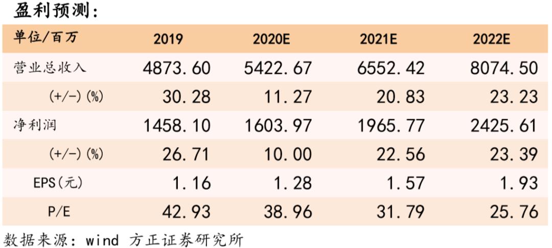 【今世缘深度报告:次高端增长趋势明确,国缘势能持续