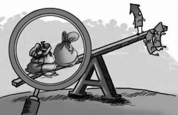 股指短期谨慎  长期不必悲观