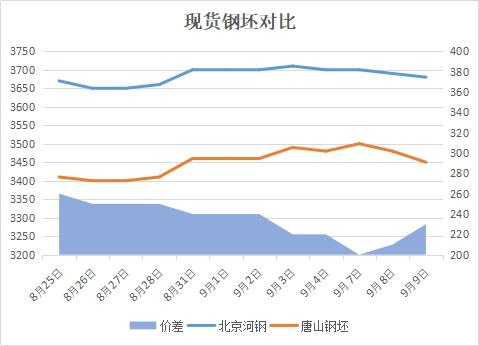 兰格建筑钢材日盘点:价格稳中有降 成交稍逊昨日