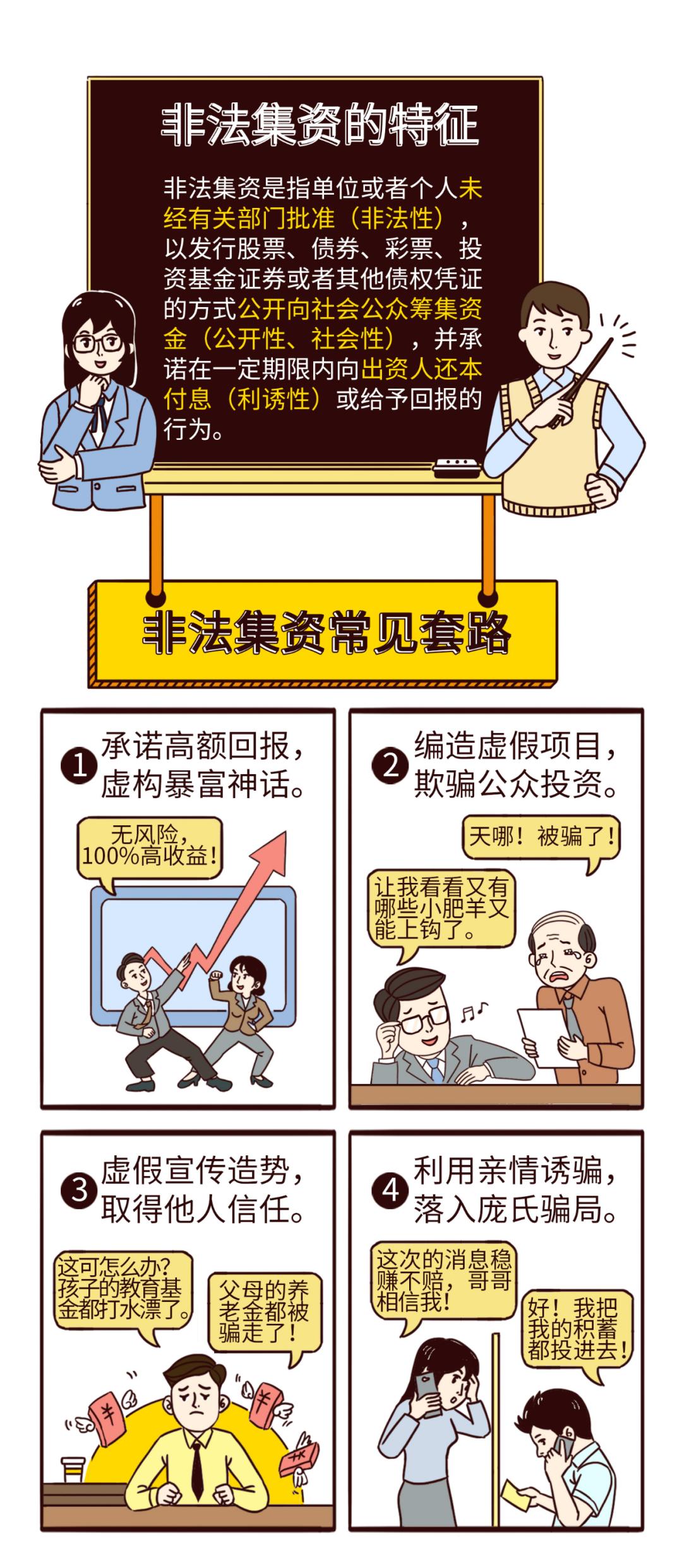 反洗钱小课堂②:非法集资套路多,提高警惕勿上当丨小安普法课