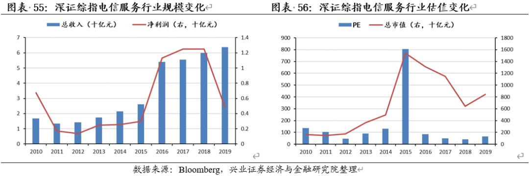 中国内地与美国、日本、中国香港等主要市场结构对比——100图全方位分析