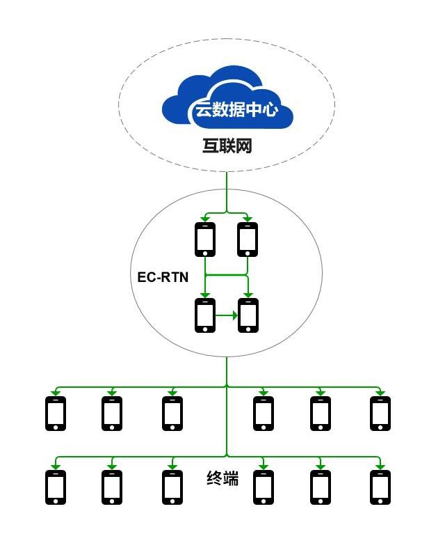 http://www.reviewcode.cn/yunjisuan/170931.html