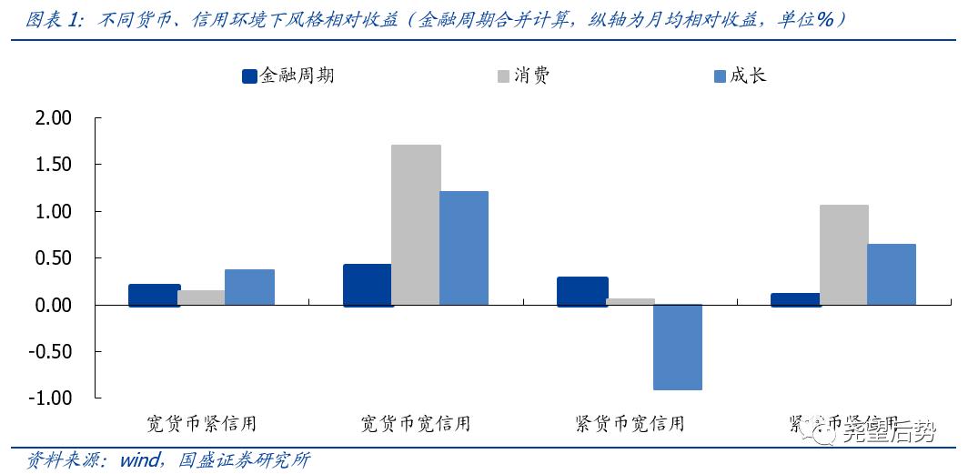 国盛策略:新年跨年行情继续 风格向成长偏转