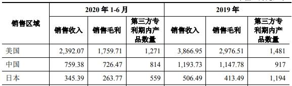 皓元医药四年未予变更股东登记 技术创新能力遭质疑